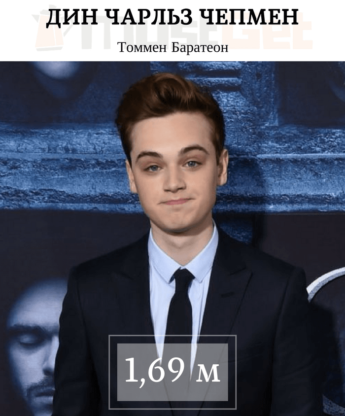 Дин Чарльз Чепмен