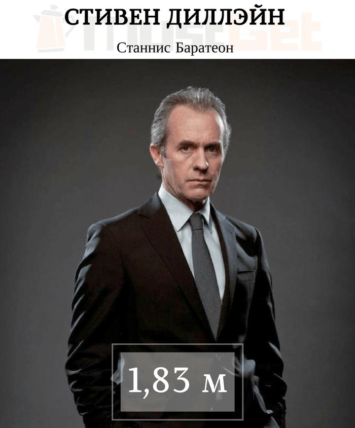 Стивен Диллэйн