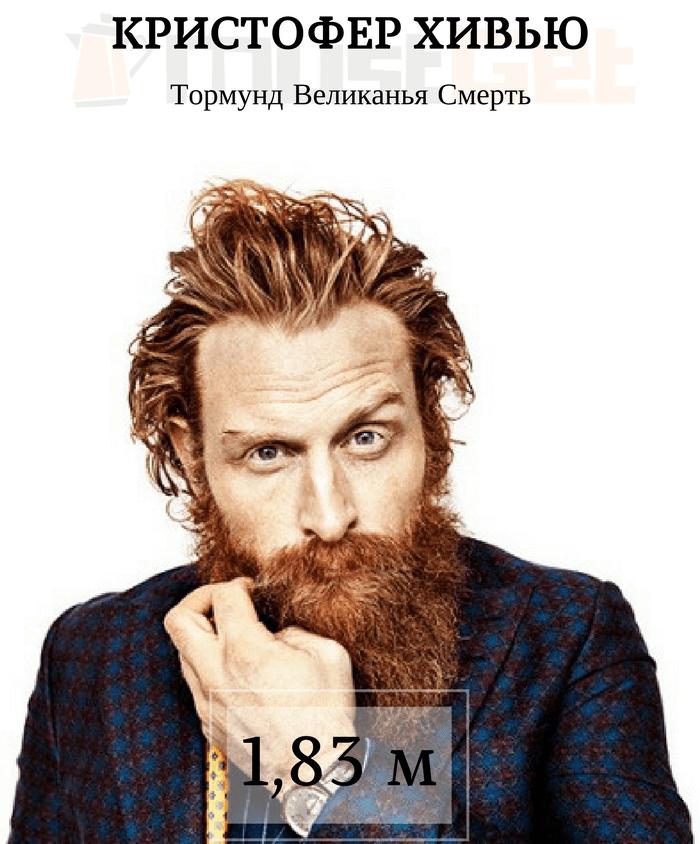 Кристофер Хивью